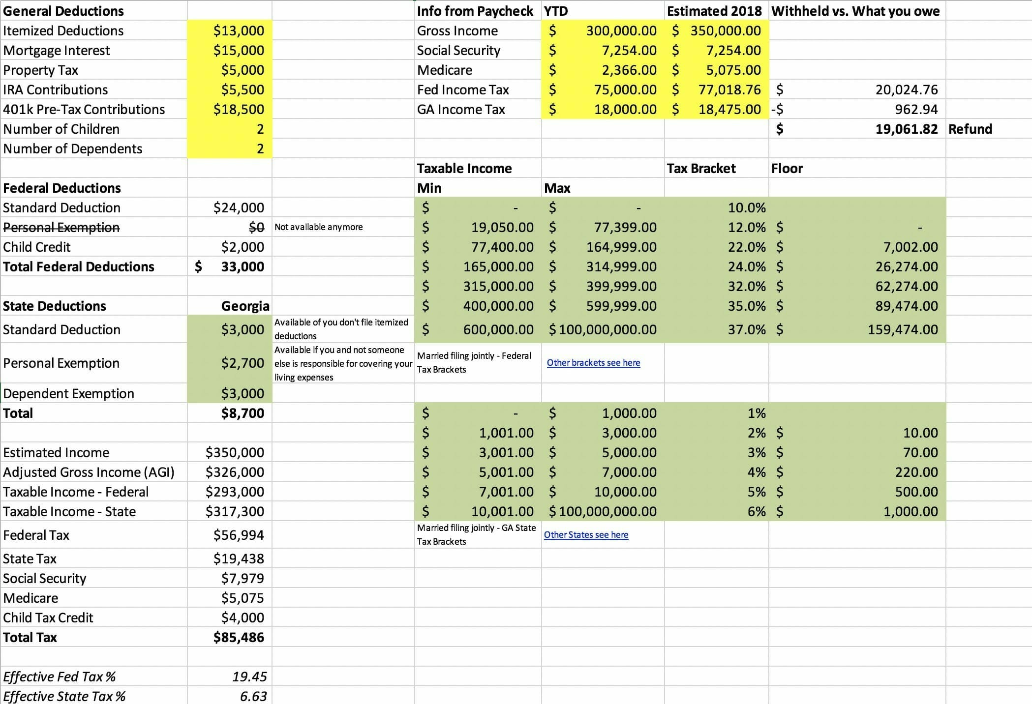 Free Tax Estimate Excel Spreadsheet For 2019 2020 2021 Download