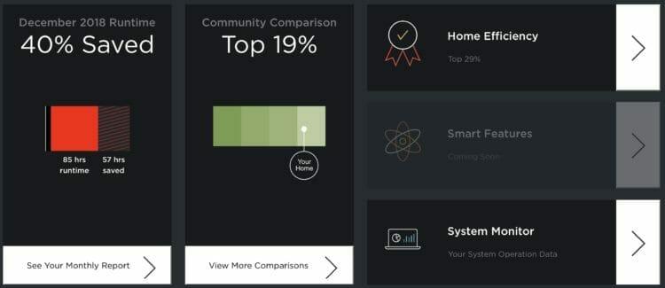 ecobee - HOME IQ