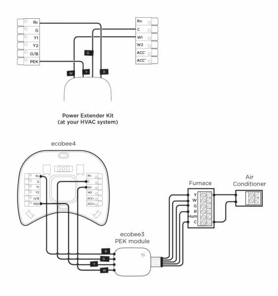 PEK wiring diagram