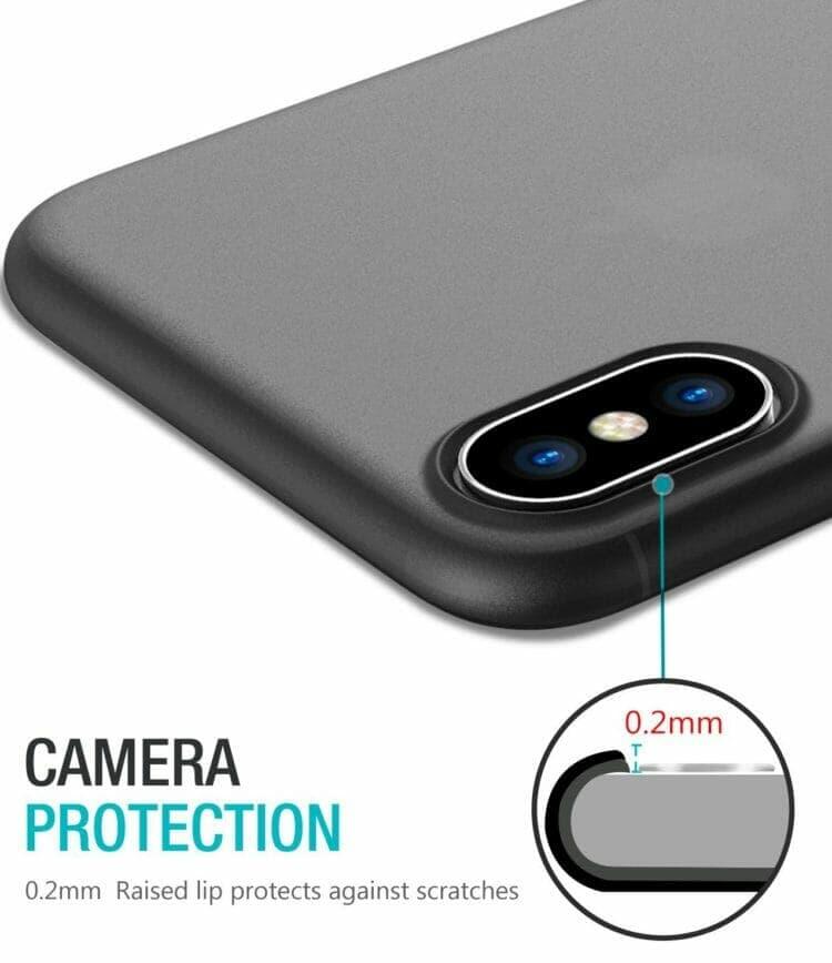 TOZO PP Ultra Thin Case protects the rear camera