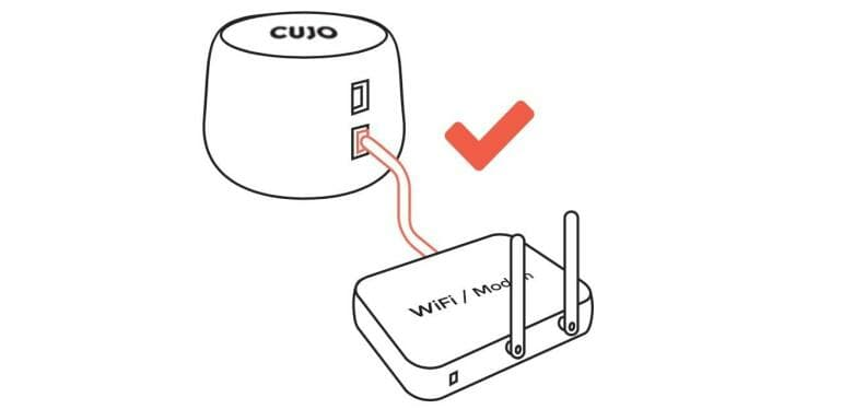 CUJO connected to modem