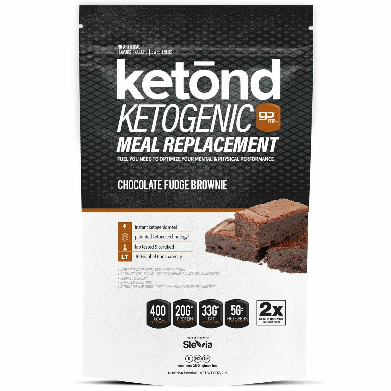 Best 15 Low Carb Keto Meal Replacement Shakes In 2020