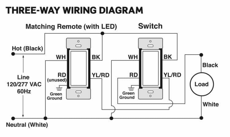 Leviton Decora 3-Way Installation Diagram