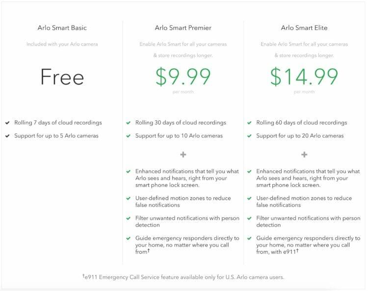 Arlo Smart Plans Pricing