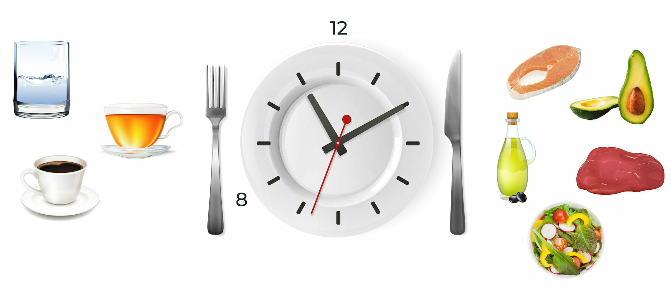 Intermittent Fasting – The Ultimate Beginner's Guide