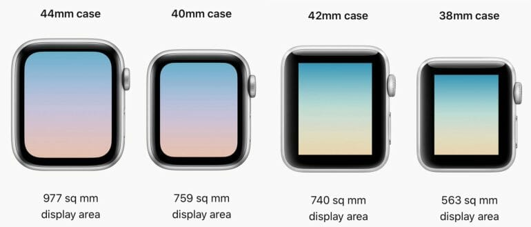Difference in case and screen size between Series 4 a Series 3