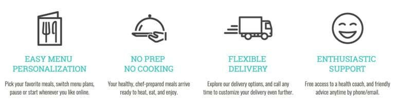 Diet to Go - healthy meals delivered for people who want to lose weight and feel better