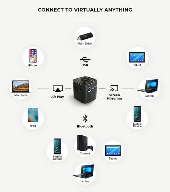 PIQO device compatibiliy