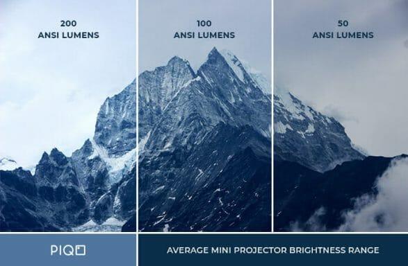 Brightness Comparison