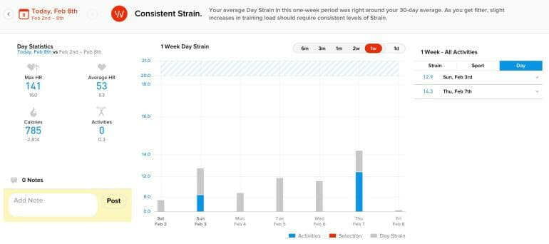 Daily Strain and Exercise Tracking