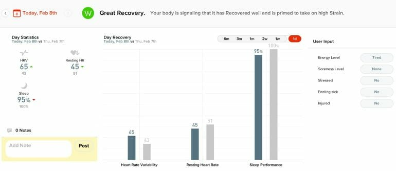 WHOOP Recovery Rate