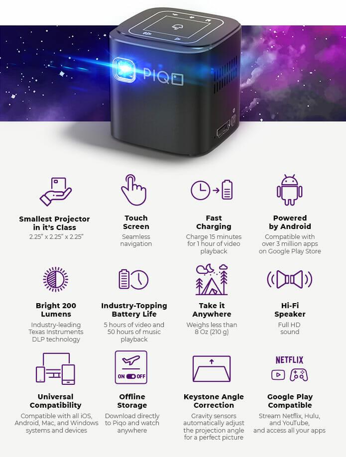 PIQO Features
