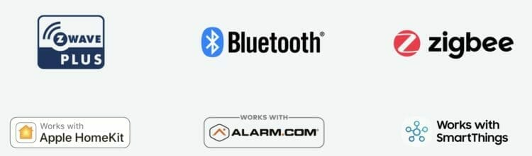Danalock - Supported Home Automation Platforms