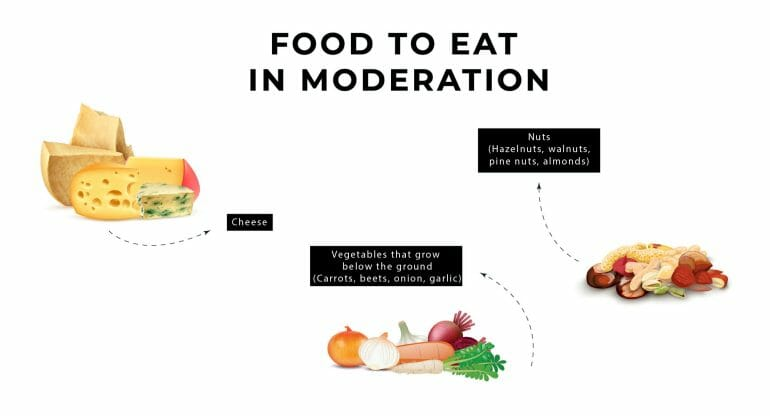 Food to have in moderation on a ketogenic diet