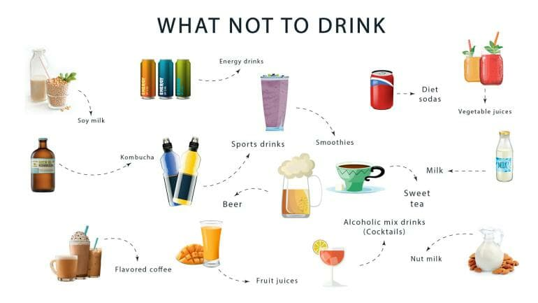 Drinks to avoid on a ketogenic diet