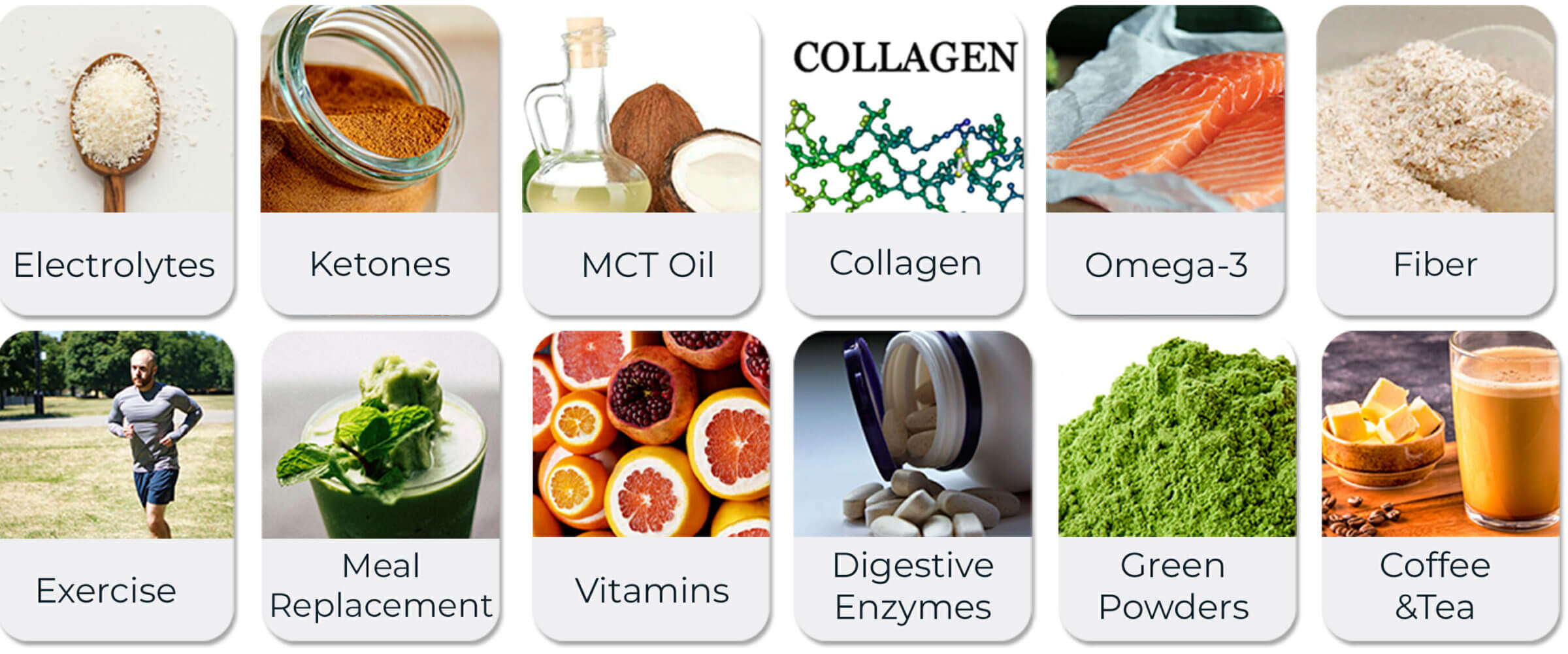 Top Keto Supplements