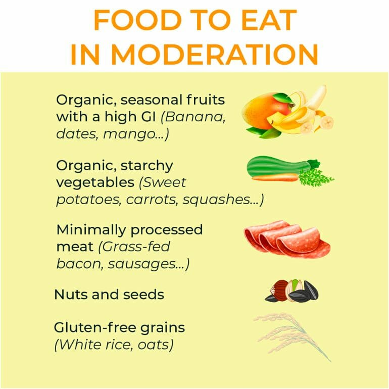 Food to eat in moderation