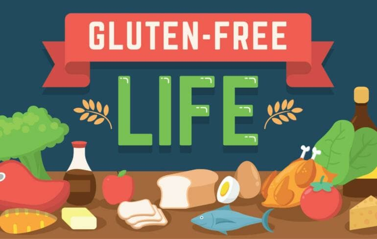 An infographic highlighting the effects of gluten.