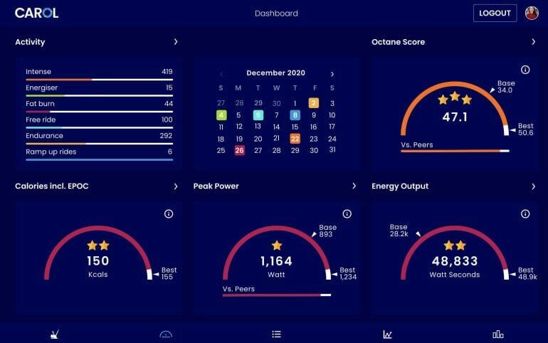 New CAROL.AI dashboard