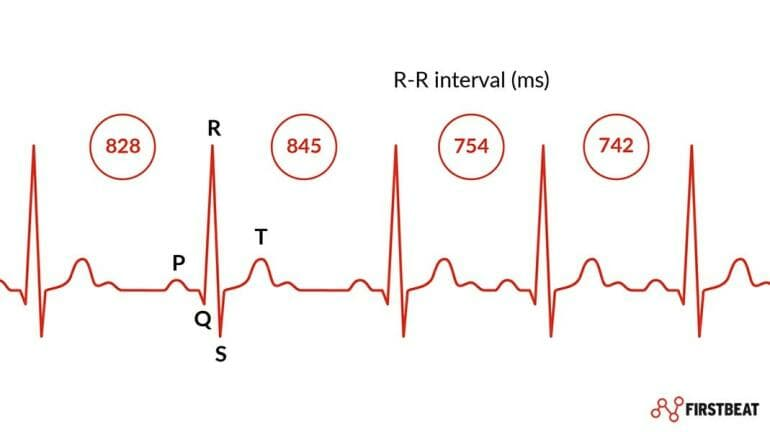 HRV is the difference in timings between heart beats