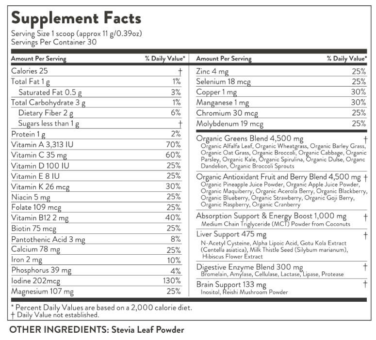 Equip Foods Micro Greens Nutrition Label