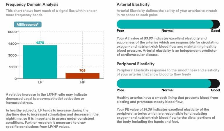 Biostrap arterial and peripheral elasticity report