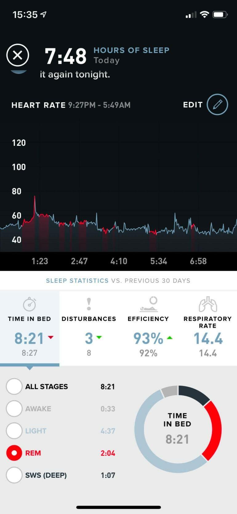 WHOOP - REM sleep analysis
