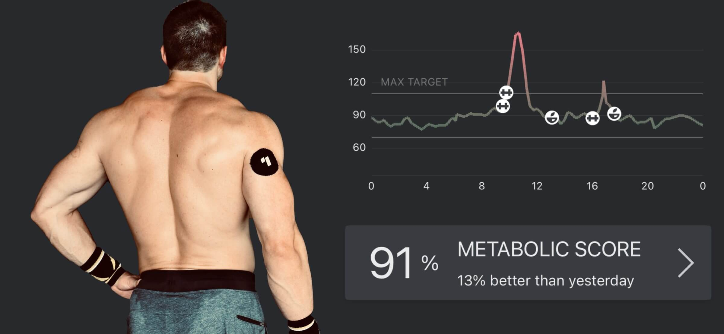 How Continuous Glucose Monitoring Can Improve Your Health and Fitness