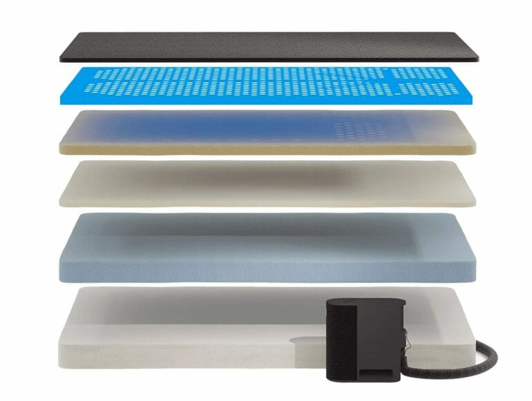 Eight Sleep - Foam Mattress Layers copy