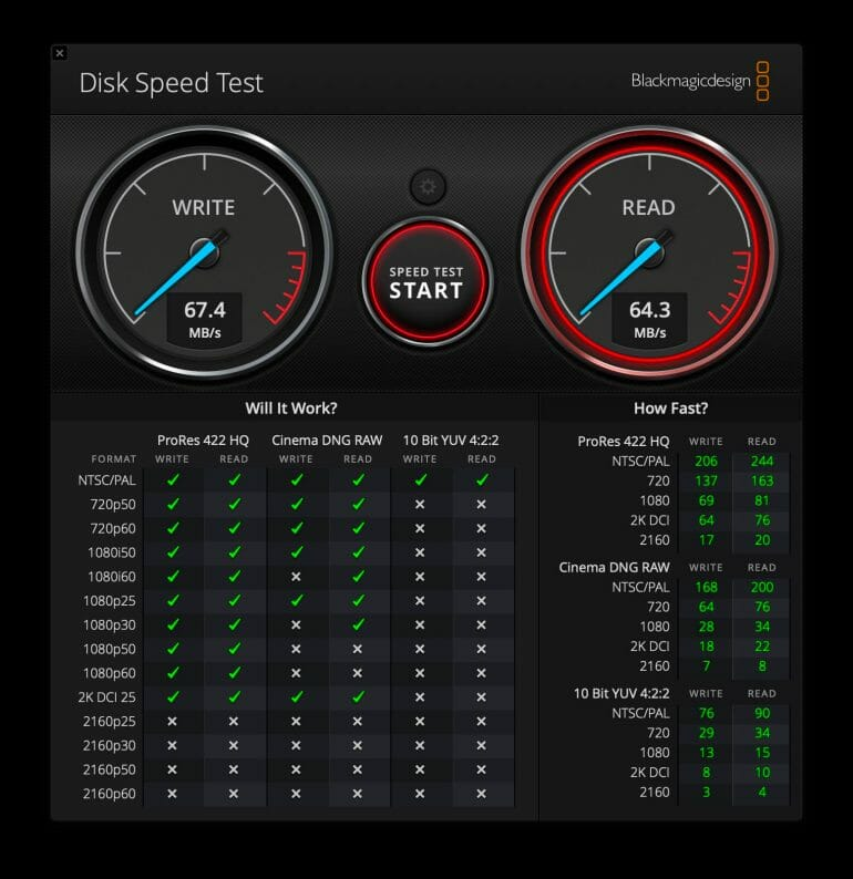 Synology DS1520+ - Blackmagic Speed Test
