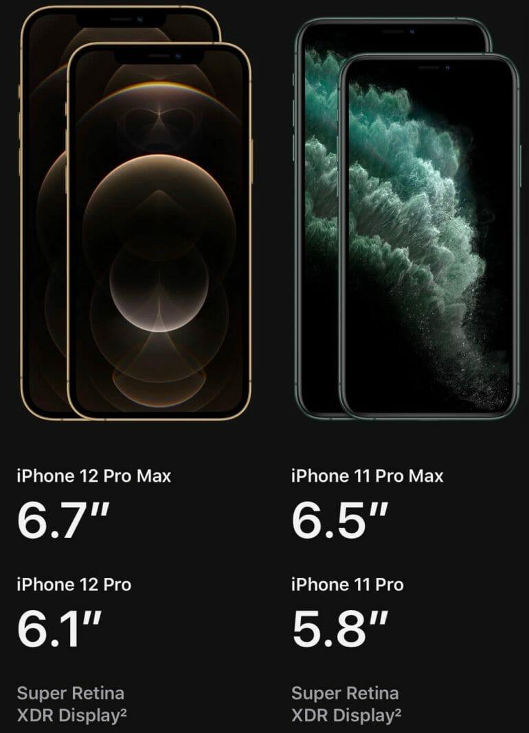 iPhone 12 Pro Max vs. iPhone 11 Pro Max