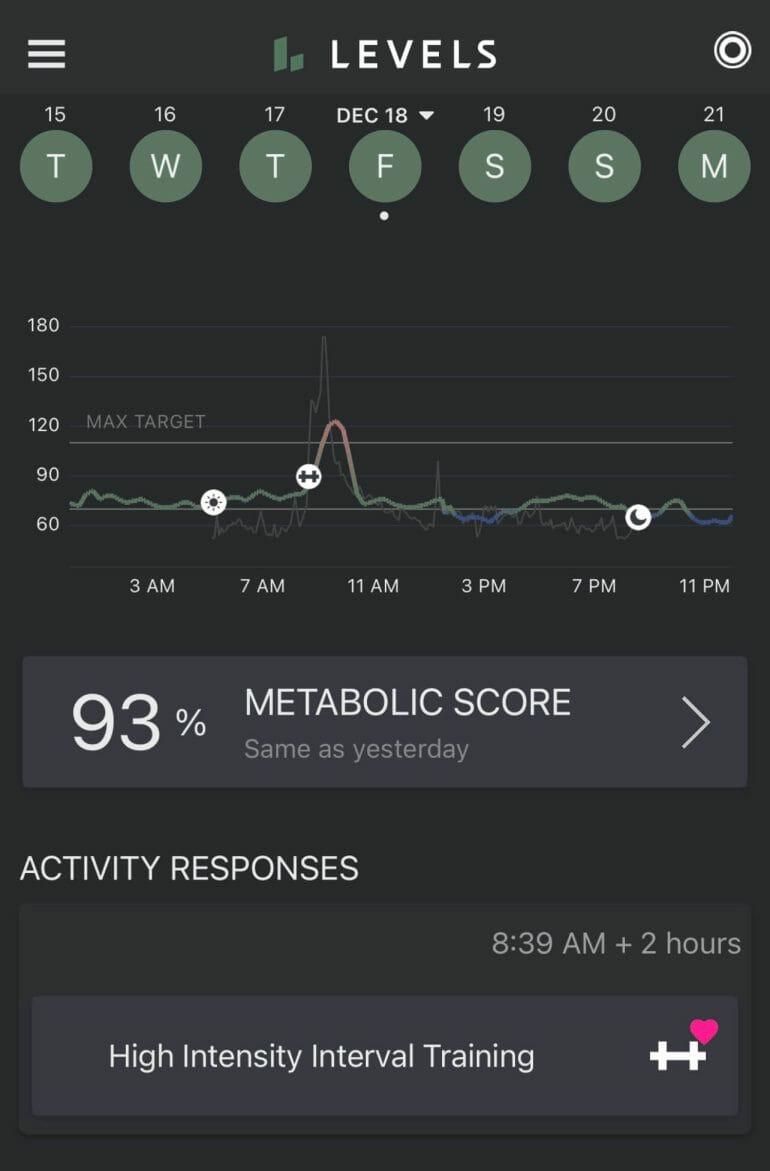 Levels Health App