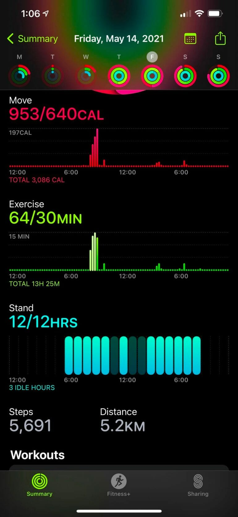 Apple Watch tracks calories, exercise minutes, standing minutes and steps.