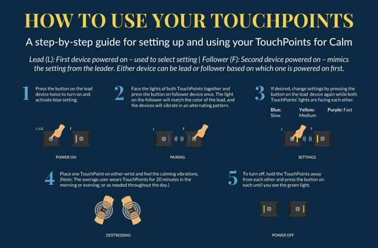 How to use TouchPoints.
