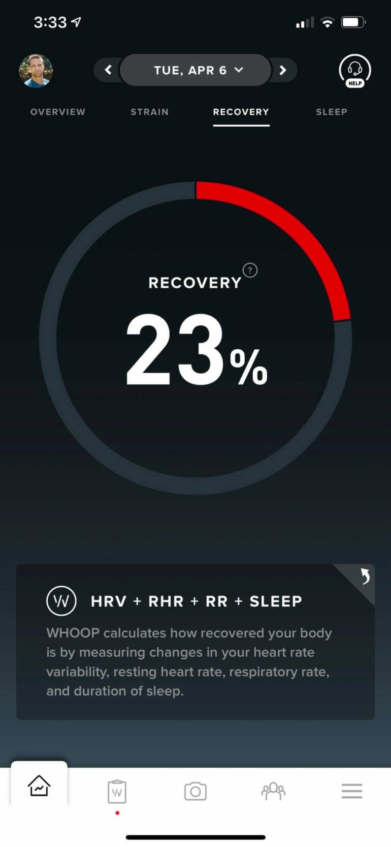 My low HRV and recovery scores.