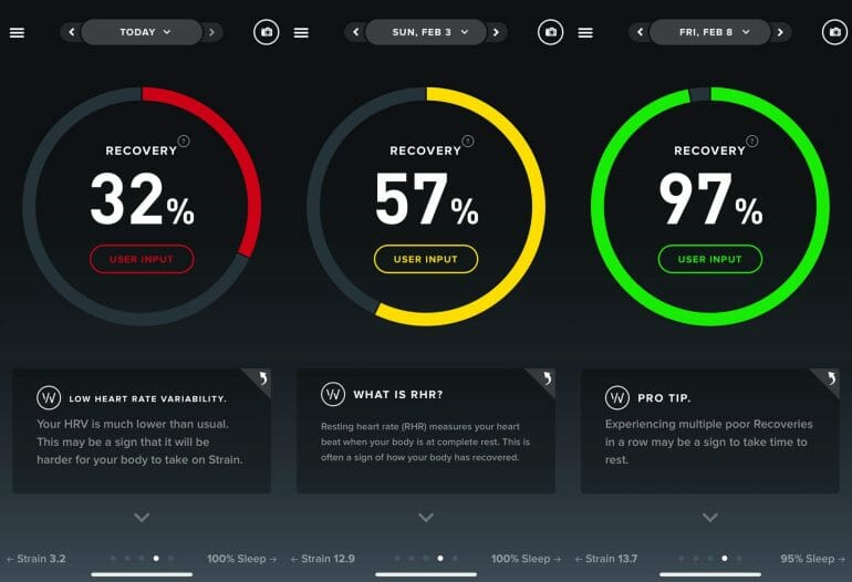 WHOOP provides you with an easy-to-understand recovery score every morning.