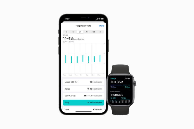 Respiratory rate tracking in watchOS 8